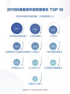 2019抖音最受歡迎背景音樂TOP10