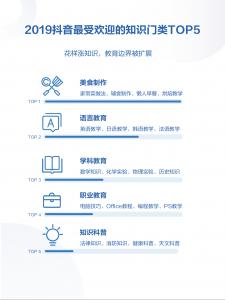 2019抖音最受歡知識類別TOP 5